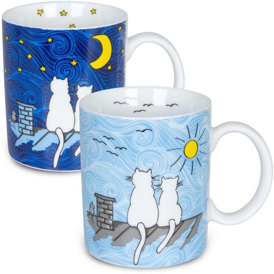 Katze Tasse Porzellan Kater Kaffeetasse Könitz Kater Carlo Becher 310 ml