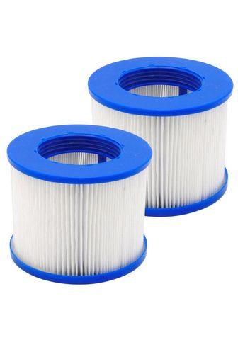 INFINITE SPA Rinkinys: Atsarginė filtro kasėtė 2 St...