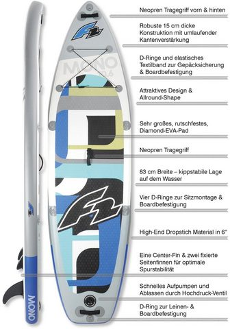 F2 Inflatable SUP-Board » Mono« (Rinkinys...