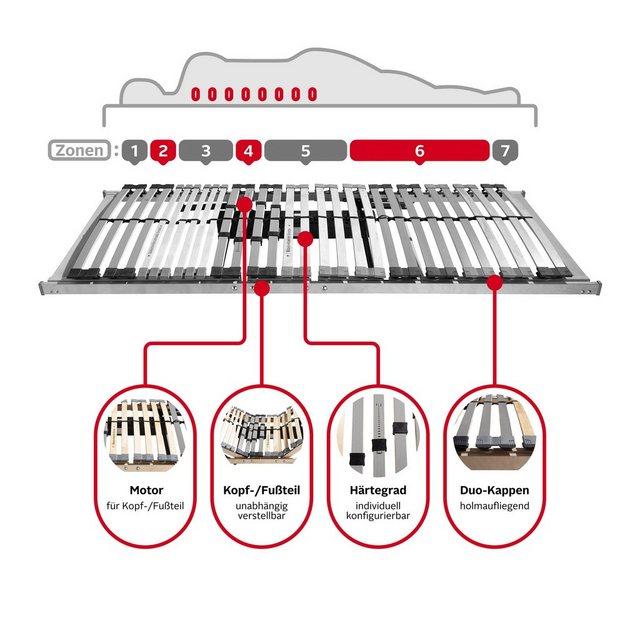 Lattenroste - Lattenrost mit Motor, »Optima LR Motor«, Beco, 30 Leisten, Kopfteil motorisch verstellbar, Fußteil motorisch verstellbar, perfekte Herz Kreislauf Entlastung dank Motor  - Onlineshop OTTO