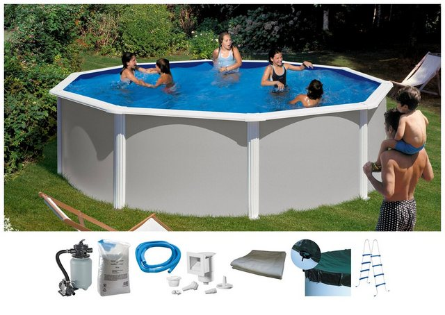 MYPOOL Set: Rundpool , 7-tlg., ØxH: 460x132 cm | Garten > Swimmingpools | MyPool