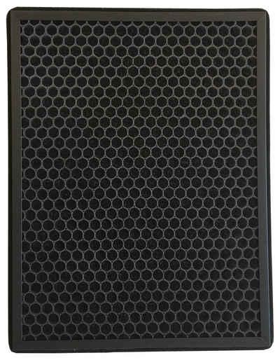 Comedes Aktivkohlefilter passend für Philips Luftreiniger AC2889, AC2887, AC2882 und AC3829/10, einsetzbar statt Philips FY2420/30, Zubehör für Passend für Philips AC2889, AC2887, AC2882 und AC3829/10