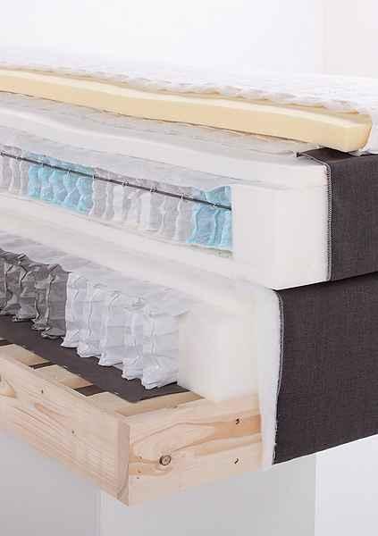 breckle verstellbares box bett jetzt bericht 2017 lesen. Black Bedroom Furniture Sets. Home Design Ideas