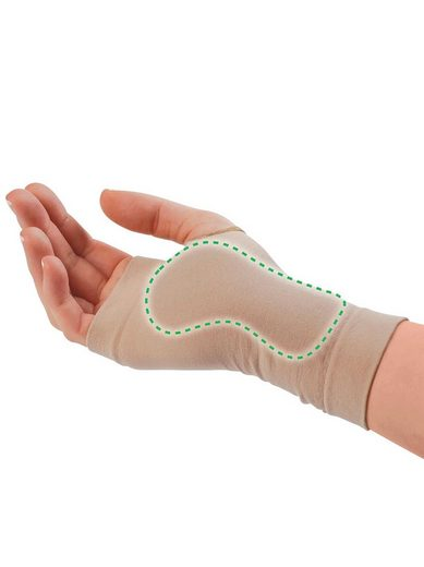 Handbandage