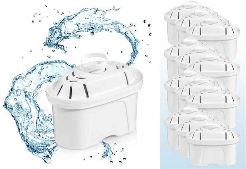 SÄNGER Wasserfilter Fresh, Zubehör für Brita Maxtra