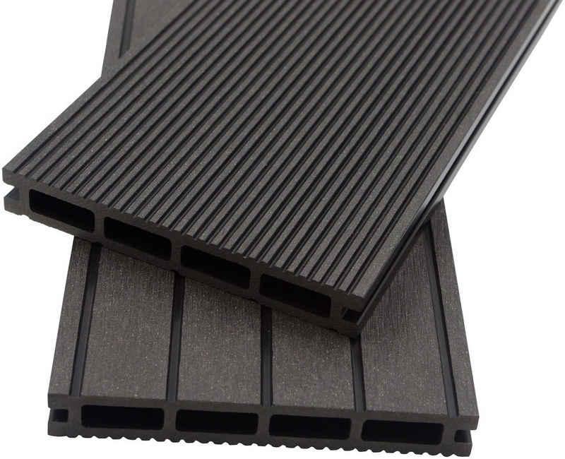 HOME DELUXE Terrassendielen, 12 m², BxL: je 15x220 cm, 21 mm Stärke, (Set), mit Unterkonstruktion