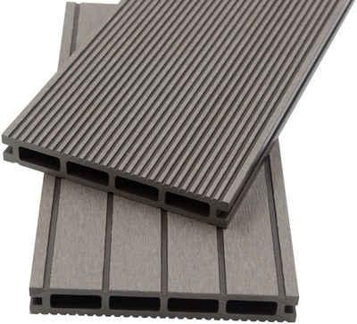 HOME DELUXE Terrassendielen, 12 m², BxL: je 15x220 cm, 21 mm Stärke, (Set), inkl. Unterkonstruktion