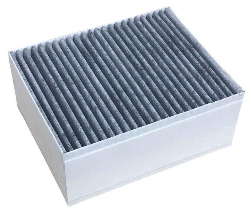 Comedes Aktivkohlefilter einsetzbar statt Siemens LZ56200, Bosch DSZ5201 und Neff Z5170X1