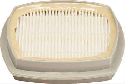 Privileg Hygieneabluftfilter, Zubehör für Privileg Kombisauger VC-SP1001D