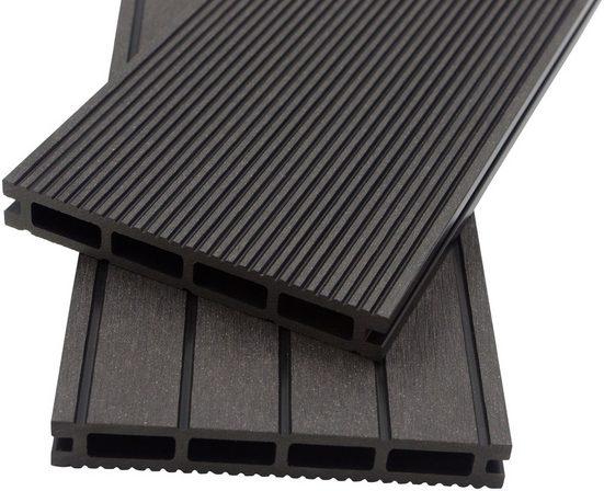 HOME DELUXE Komplett-Set: WPC-Terrassendielen , inkl. Unterkonstruktion, 12 m², anthrazit
