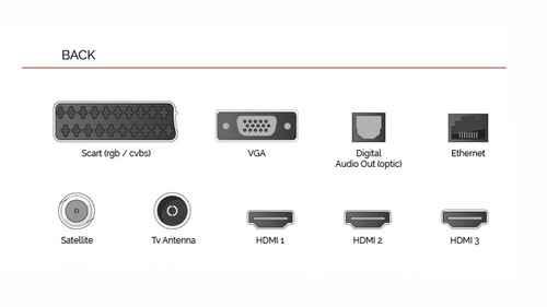 RCP 668027776 Toshiba 39L3769DA Anschluesse hinten