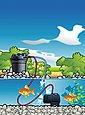 Ubbink Teichfilter »Druckfilter BioPressure II 3000 Plus« (Set), 3.000 l/h, inkl. UV-C Gerät und Teichpumpe, Bild 4