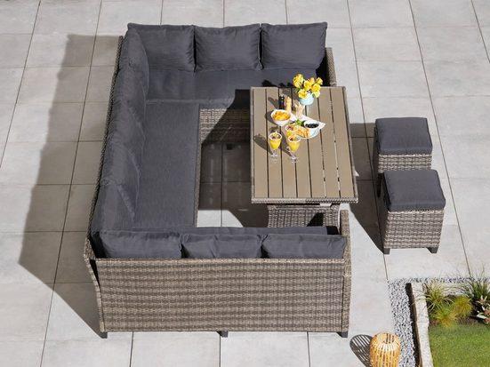 KONIFERA Loungeset »Rotterdam«, (20-tlg), 3x Sofa, 2 Hocker, Tisch 120x82 cm, Polyrattan