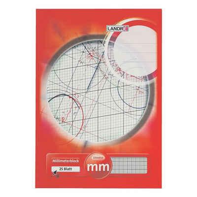 LANDRE Millimeterpapier, mit 1 mm-Raster-Lineatur