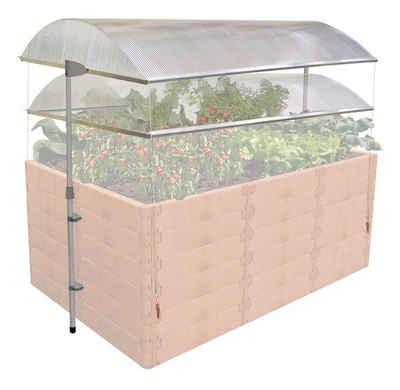 Juwel Pflanzenschutzdach »Profiline«, Hochbeetabdeckung