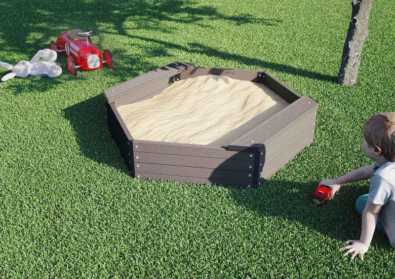 Kiehn-Holz Sandkasten, BxLxH: 109x109x27 cm