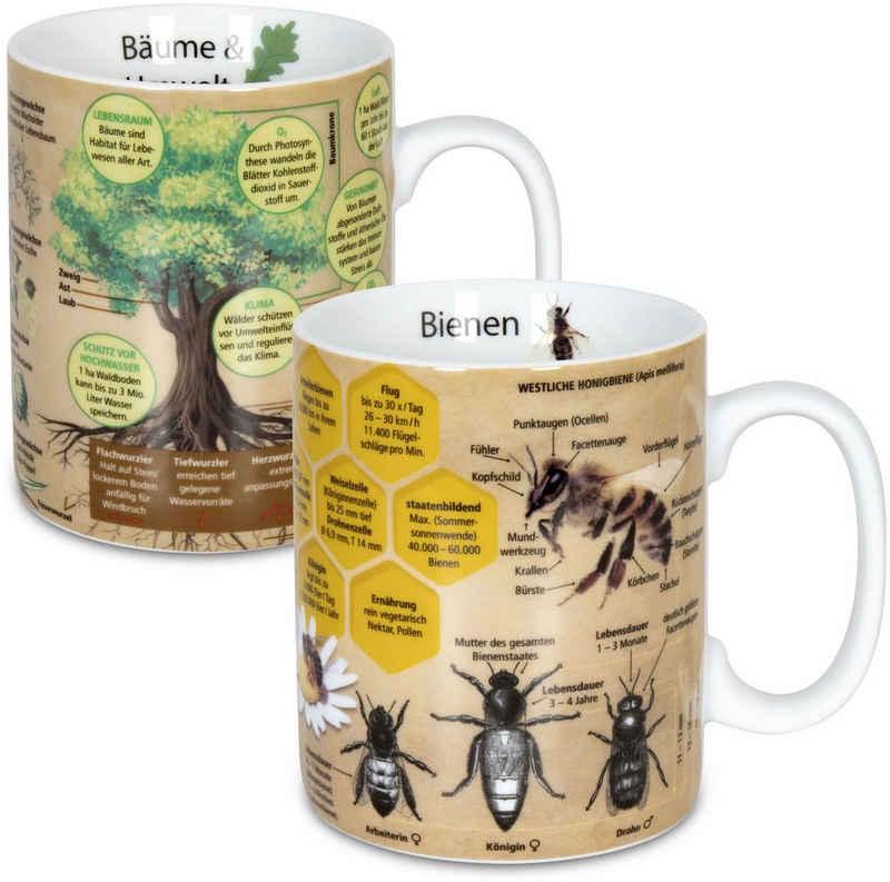 Könitz Becher »Wissensbecher Bäume&Biene«, Porzellan, 460 ml, 2-teilig