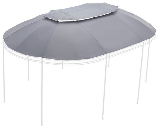 KONIFERA Ersatzdach für Pavillon »Oval«, BxL: 350x500 cm