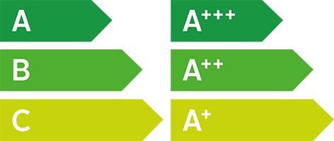 Energieverbrauchs-Kennzeichnung